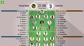 Formazioni Young Boys-Juventus. BeSoccer