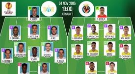Alineaciones oficiales de Zurich y Villarreal, partido correspondiente a la jornada 5 de la fase de grupos de la Europa League. BeSoccer