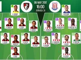 Alineaciones oficiales del AFC Bournemouth-Stoke City correspondiente a la Jornada 36. BeSoccer