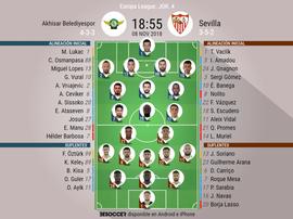 Alineaciones oficiales del Akhisar Belediyespor-Sevilla. BeSoccer