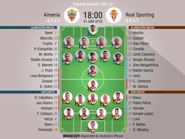 Alineaciones oficiales del Almería-Real Sporting. BeSoccer