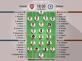 Formazioni iniziali Arsenal-Chelsea. BeSoccer