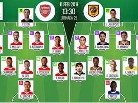 Alineaciones oficiales del Arsenal-Hull City de la jornada 25 de la Premier League 2016-17. BeSoccer