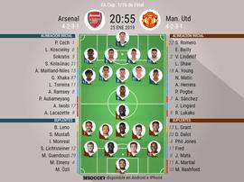 Formazioni ufficiali Arsenal-Manchester United. BeSoccer