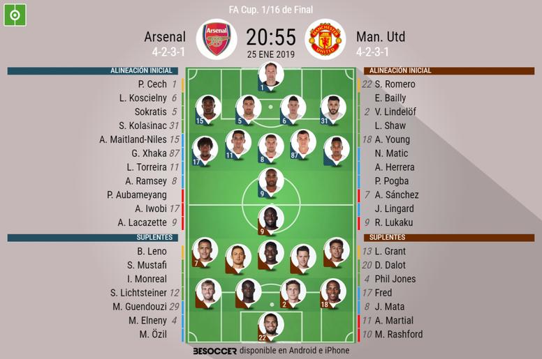 Alineaciones oficiales del Arsenal-Manchester United. BeSoccer