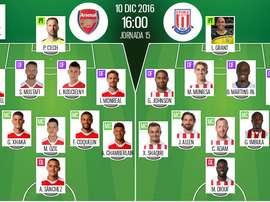 Alineaciones oficiales del Arsenal-Stoke City correspondiente a la jornada 15 de Premier 2016-17. BeSoccer