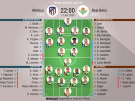 El Atlético-Betis, en directo. BeSoccer