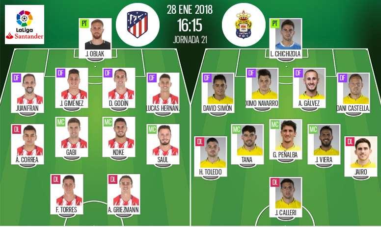 Alineaciones del Atlético-Las Palmas. BeSoccer