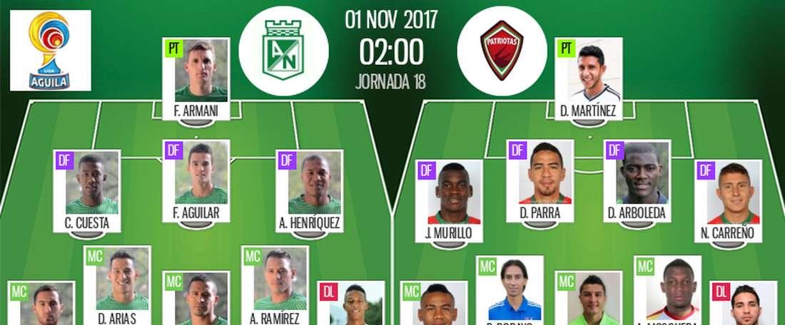 Alineaciones oficiales del Nacional-Patriotas, de la jornada 18 del Clausura de Colombia. BeSoccer