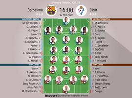 Onces confirmados del Barça-Eibar. BeSoccer