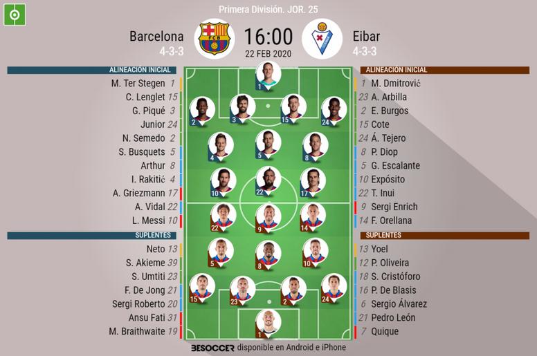 Onces confirmados en el Barcelona-Eibar. BeSoccer