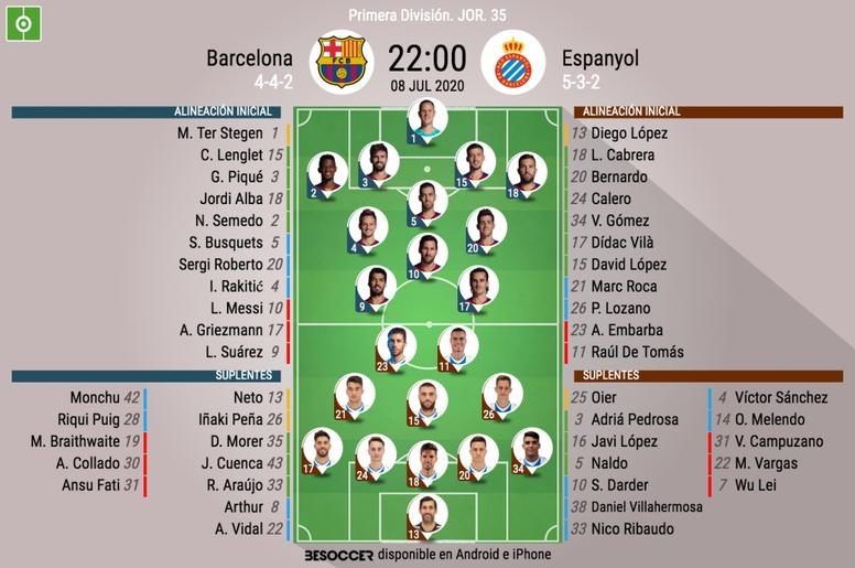 Barcelona y Espanyol, en un derbi con mucho morbo. BeSoccer