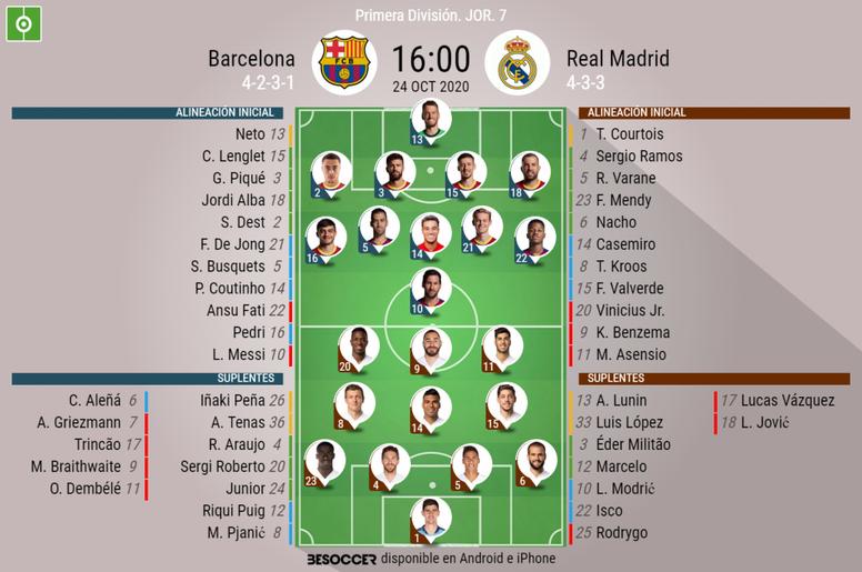 Barcelona-Real Madrid, en el Camp Nou. BeSoccer