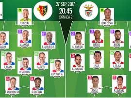 Onzes iniciais de Basel e Benfica, respetivamente. BeSoccer
