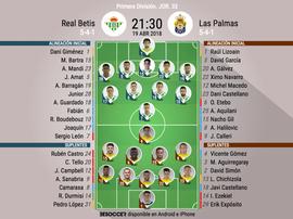Alineaciones oficiales del Betis-Las Palmas de Primera 2017-18. BeSoccer