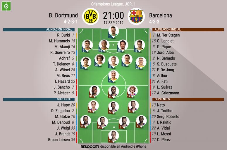 Borussia Dortmund-Barcelona, en el Signal Iduna Park. BeSoccer