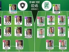 Alineaciones oficiales del Botafogo-Nacional de la jornada 5 de la Copa Libertadores. BeSoccer