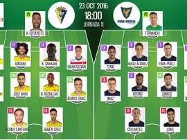 Alineaciones oficiales del Cádiz-UCAM Murcia de la jornada 11 de Segunda División 16-17. BeSoccer