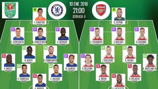 As escalações de Chelsea e Arsenal para este jogo. BeSoccer
