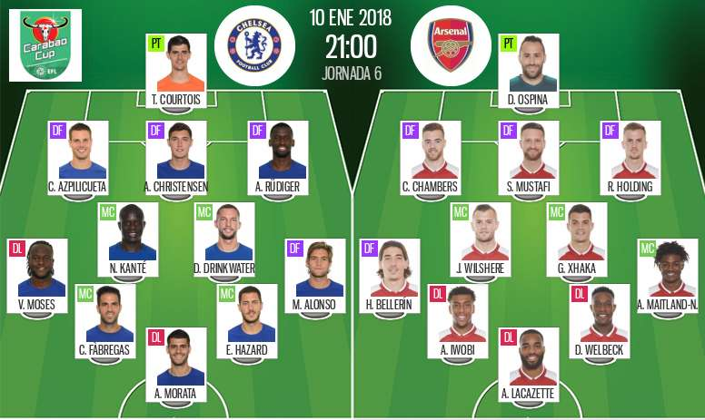 Official lineups Chelsea-Arsenal. BeSoccer
