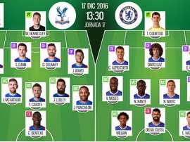 Alineaciones oficiales del Crystal Palace-Chelsea de la jornada 17 de Premier League. BeSoccer