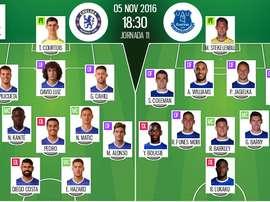 Alineaciones oficiales del Chelsea-Everton de la jornada 11 de la Premier. BeSoccer