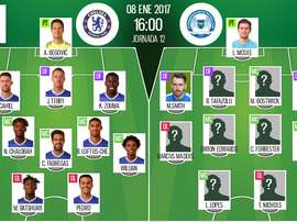 Alineaciones oficiales del Chelsea-Peterborough del partido de la jornada 12 de FA Cup. BeSoccer