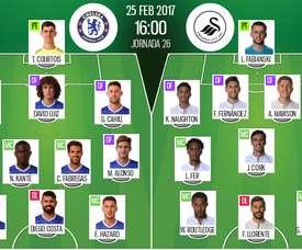 Alineaciones oficiales del Chelsea-Swansea de la jornada 26 de la Premier League 2016-17. BeSoccer