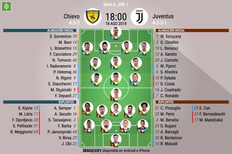 Alineaciones del Chievo Verona-Juventus de la jornada 1 de Serie A 18-19. BeSoccer
