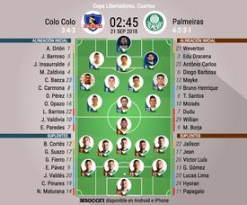 Onces oficiales del Colo Colo-Palmeiras, partido de ida de cuartos de la Libertadores. BeSoccer