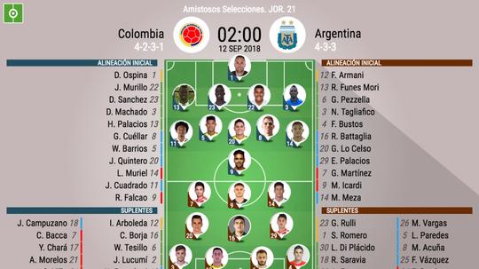 Alineaciones del Colombia-Argentina, partido amistoso preparatorio para la Copa América. BeSoccer