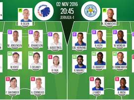 Official line-ups for FC Copenhagen vs Leicester City in the Champions League. BeSoccer