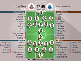 Onces oficiales del Corinthians-Cruzeiro. BeSoccer