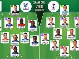 Alineaciones del Crystal Palace-Tottenham de la jornada 28 de la Premier League 16-17. BeSoccer