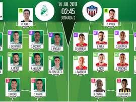 Alineaciones del Deportivo Cali-Junior de los dieciseisavos de final de la Sudamericana. BeSoccer