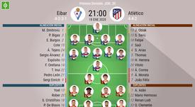 El Eibar-Atlético, en directo. BeSoccer