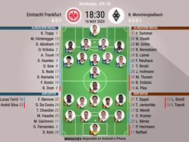 El Eintracht y el 'Gladbach cierran la jornada de sábado. BeSoccer