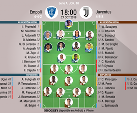 Alineaciones oficiales del Empoli-Juventus. BeSoccer