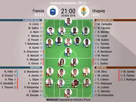 Francia y Uruguay, frente a frente a por todas. BeSoccer