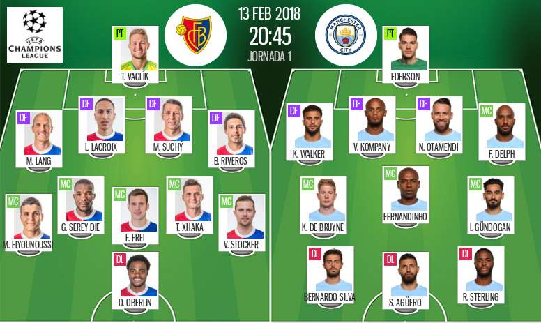 Official lineups for Basel and Man City. BeSoccer