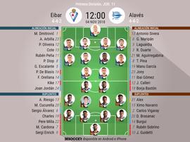 Onces confirmados en el Eibar-Alavés. BeSoccer
