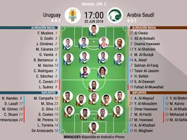Así jugarán Uruguay y Arabia Saudí. BeSoccer