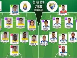 Estos son los onces oficiales de Las Palmas y Málaga. BeSoccer