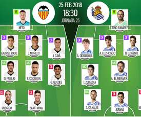 Así salen a jugar Valencia y Real Sociedad. BeSoccer