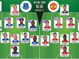 Alineaciones oficiales del Everton-United de la Premier League 2017-18. BeSoccer