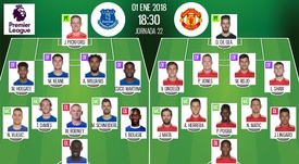 Official lineups Everton-United. BeSoccer