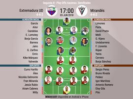 Alineaciones del Extremadura UD - Mirandés de ida de play off de ascenso a Segunda. BeSoccer