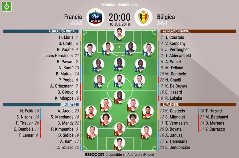 Alineaciones oficiales del Francia-Bélgica de semifinales de la Copa del Mundo 2018. BeSoccer