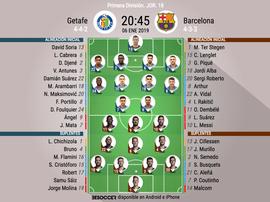 Formazioni ufficiali Getafe-Barcellona, 18esima di Liga 2018/19. 06/01/19. BeSoccer