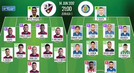 Alineaciones oficiales del Getafe-Huesca correspondiente al partido de ida del Play Off. BeSoccer